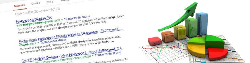 Reklama i pozycjonowanie
